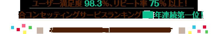 ユーザー満足度98.3%、リピート率75%以上!合コンセッティングサービスランキング5年連続第一位!